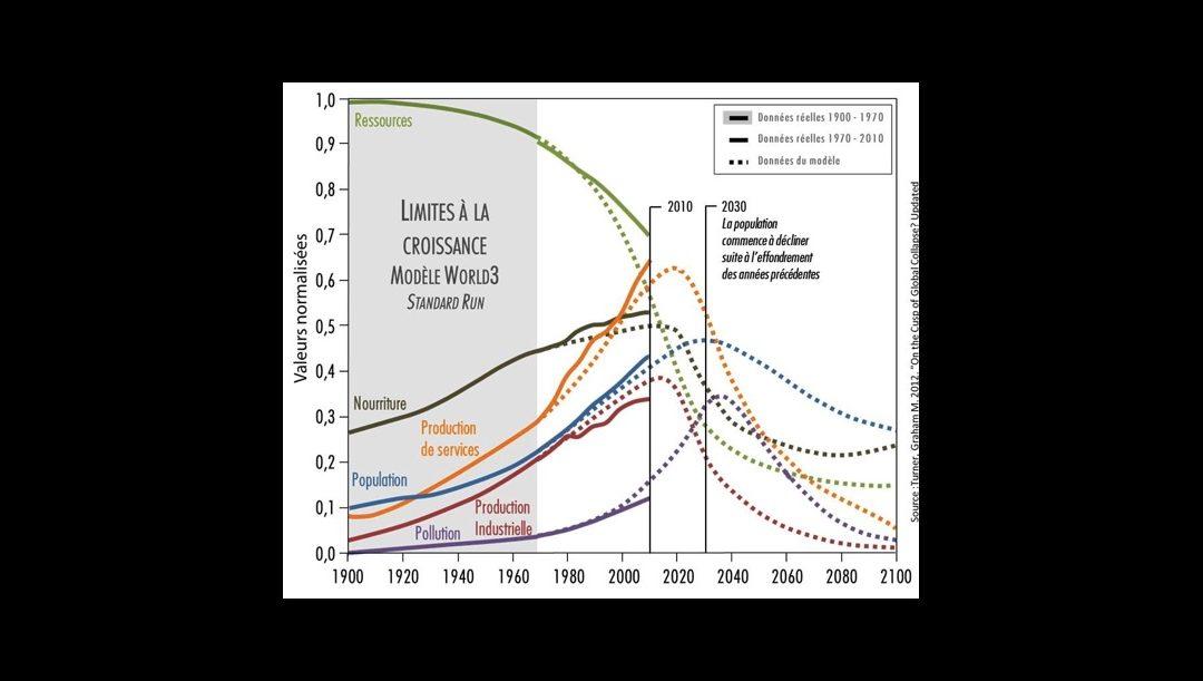 Analyse des risques systémiques liés au système Terre. Interview de Jérôme François